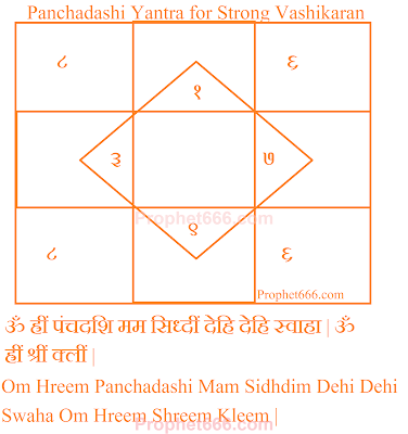 Hindu Occult Panchadashi Yantra and Mantra for Strong Vashikaran