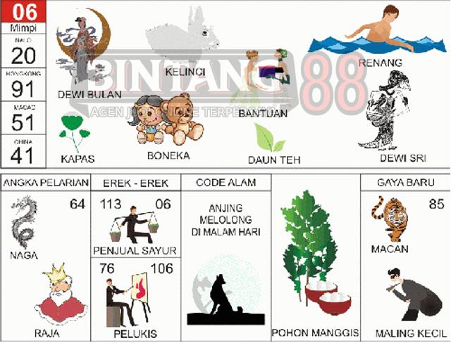 06 = Dewi Bulan, Kelinci, Terima Bantuan, Renang, Kapas, Boneka, Daun Teh, Dewi Sri.