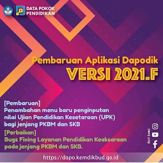 Rilis Pembaruan Aplikasi Dapodik Versi 2021.F