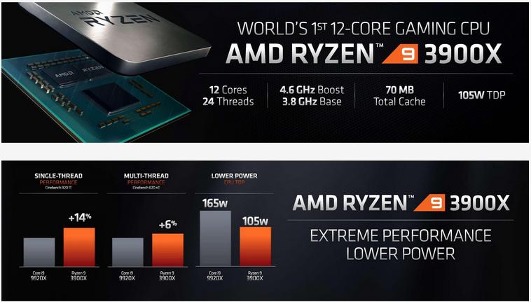 AMD announces Ryzen 9 3900X flagship desktop CPU, Ryzen 7 3800X, and