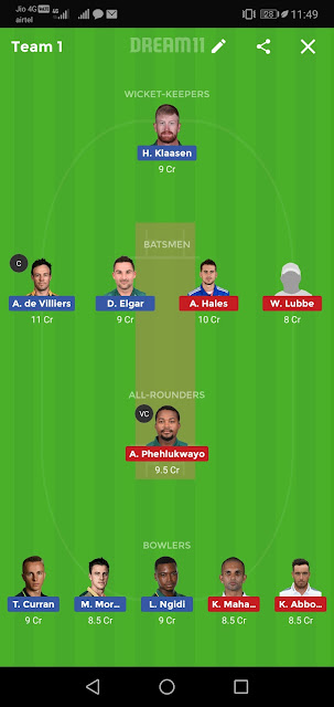 TST vs DUR 12th T20 Match Dream11 Team Fantasy Cricket Prediction