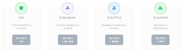 coin-terminal.com обзор
