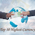 The Most Powerful Value Currency in the World in 2018 - Top 10 Highest List