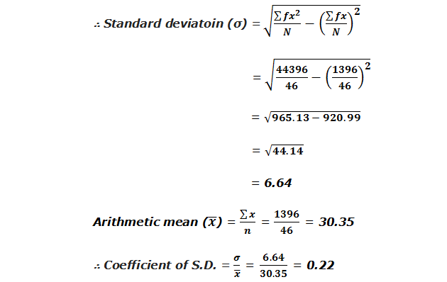 Example 2. Standard Deviation and Coefficient of S.D.