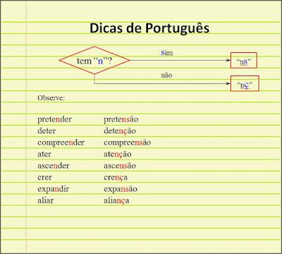 Melhor dica de português pra concurso