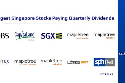 Get Real Estate Stocks Dividends Gif