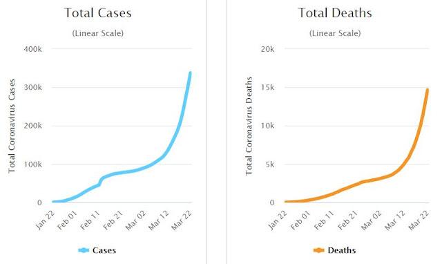 muertes por coronavirus COBID19
