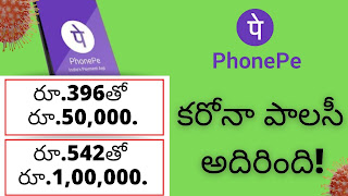 PhonePe COVID 19 Insurance Policy