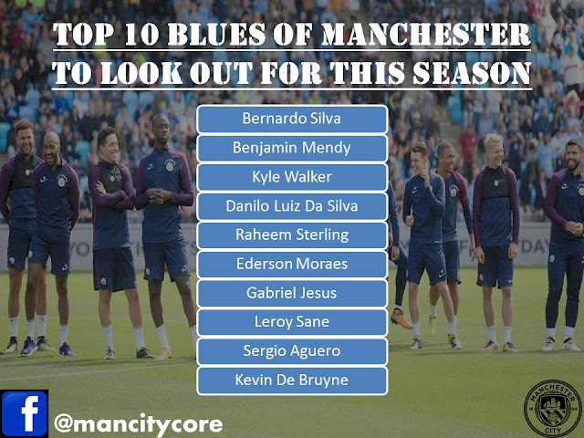 Top-10-Manchester-City-player-to-look-out-for