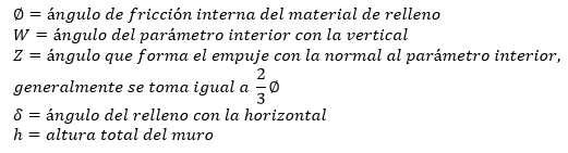 fórmula de coulomb para empujes pasivos del suelo