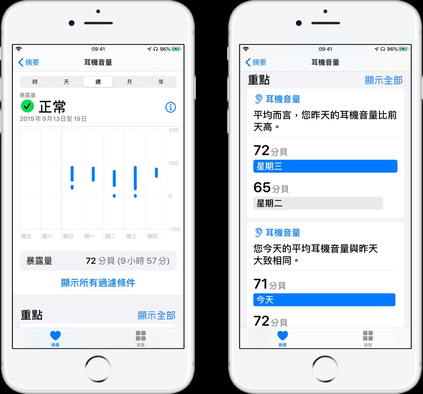 iOS 13 健康