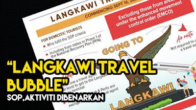 Langkawi Travel Bubble SOP 2021
