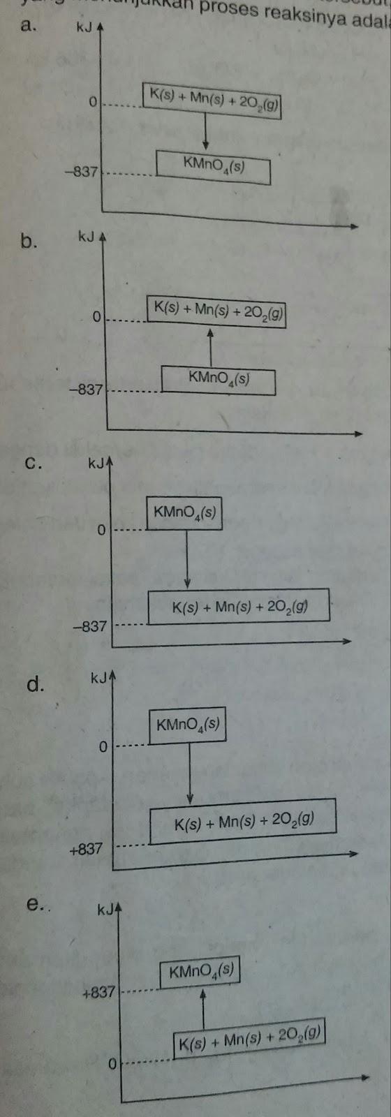 Tutorial menjawab soal kimia tentang sistem lingkungan eksoterm berdasarkan persamaan reaksi tersebut grafik yag menunjukkan proses reaksinya adalah ccuart Gallery