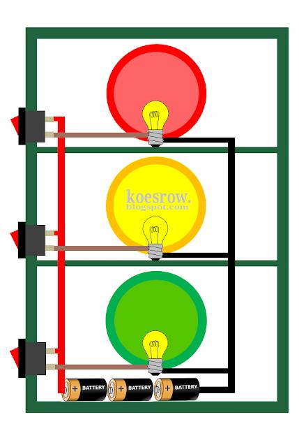 Gambar rancangan komponen lalu lintas