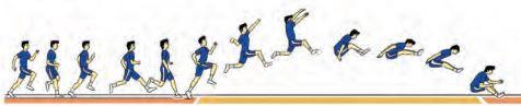 Analisis Keterampilan Gerak Lompat Jauh | Teknik Lompat ...