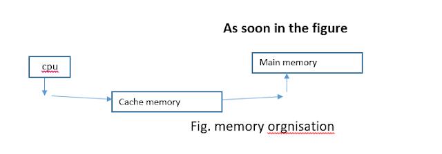 Computer Basic 2