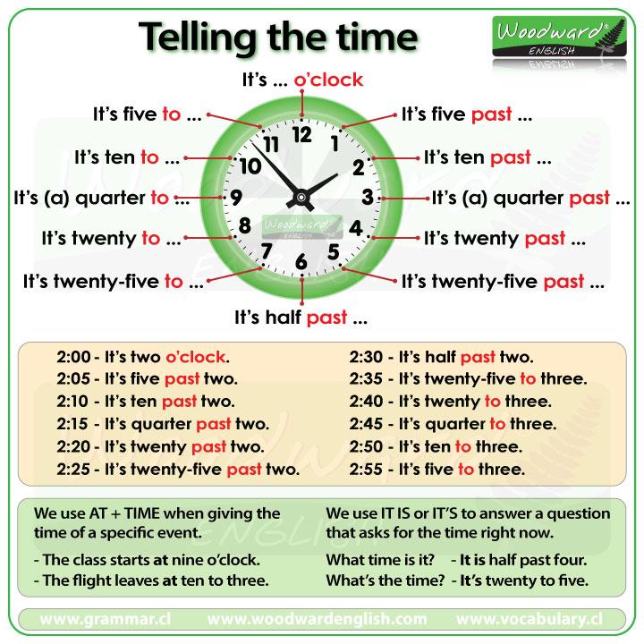 Cara Mempelajari Telling the Time Atau Menyebutkan Waktu Dalam Bahasa Inggris