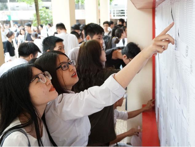 Thông tin về Kỳ thi tốt nghiệp THPT 2020