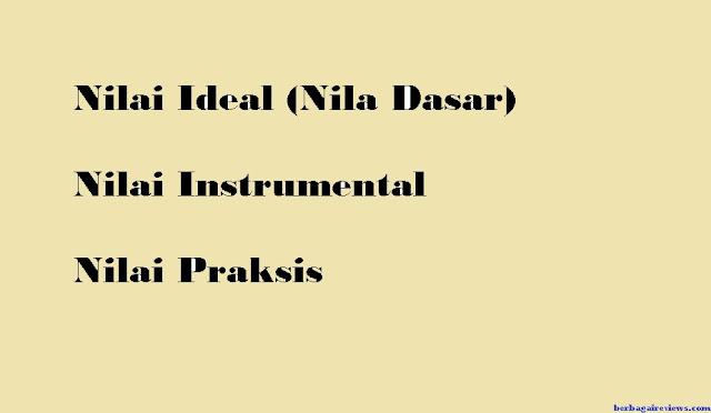 Nilai Ideal dan Nilai Instrumental serta Nila Praksis yang terkandung pada Sila Pancasila - berbagaireviews.com