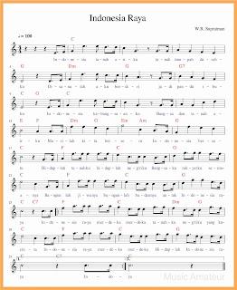 not balok lagu indonesia raya lagu kebangsaan indonesia
