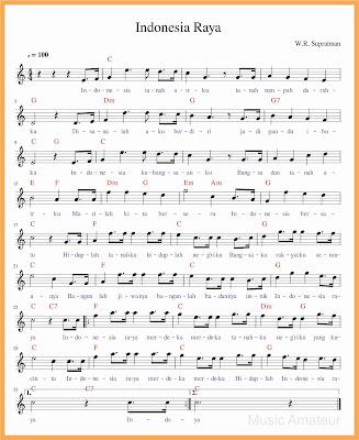Not Angka Lagu Indonesia Raya Stanza 1