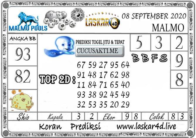 Prediksi Togel MALMO LASKAR4D 08 SEPTEMBER 2020