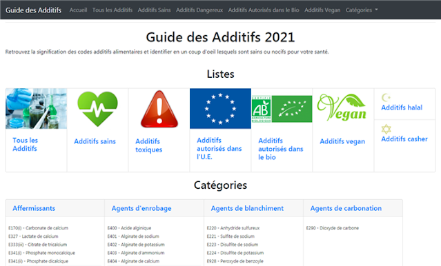 Guide des Additifs 2021
