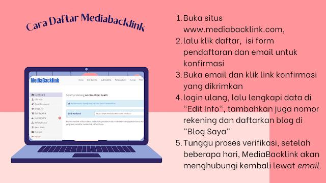 cara daftar mediabacklink