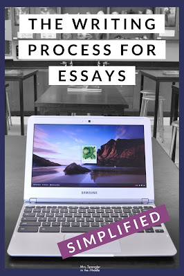 Get a simple plan for your middle school students to use when writing an essay!