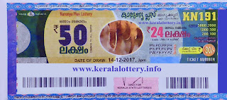 KERALA LOTTERY, kl result yesterday,lottery results, lotteries results, keralalotteries, kerala lottery, keralalotteryresult, kerala lottery result live, kerala lottery results, kerala lottery today, kerala lottery result today, kerala lottery results today, today kerala lottery result, kerala lottery result 14-12-2017, Karunya plus lottery results, kerala lottery result today Karunya plus, Karunya plus lottery result, kerala lottery result Karunya plus today, kerala lottery Karunya plus today result, Karunya plus kerala lottery result, KARUNYA PLUS LOTTERY KN 191 RESULTS 14-12-2017, KARUNYA PLUS LOTTERY KN 191, live KARUNYA PLUS LOTTERY KN-191, Karunya plus lottery, kerala lottery today result Karunya plus, KARUNYA PLUS LOTTERY KN-191, today Karunya plus lottery result, Karunya plus lottery today result, Karunya plus lottery results today, today kerala lottery result Karunya plus, kerala lottery results today Karunya plus, Karunya plus lottery today, today lottery result Karunya plus, Karunya plus lottery result today, kerala lottery result live, kerala lottery bumper result, kerala lottery result yesterday, kerala lottery result today, kerala online lottery results, kerala lottery draw, kerala lottery results, kerala state lottery today, kerala lottare, keralalotteries com kerala lottery result, lottery today, kerala lottery today draw result, kerala lottery online purchase, kerala lottery online buy, buy kerala lottery online, kerala lottery result, today kerala lottery result, today kerala lottery result Karunya plus