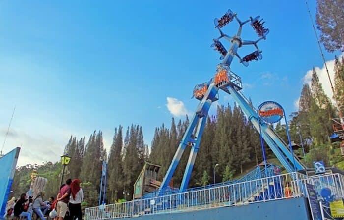Wisata Ke Mikie Holiday (Sebuah Resort Dengan Fasilitas Theme Park)