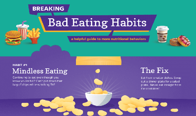 Breaking Bad Eating Habits #infographic