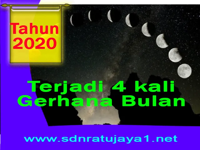 waktu yang tepat untuk melihat gerhana bulan tahun 2020