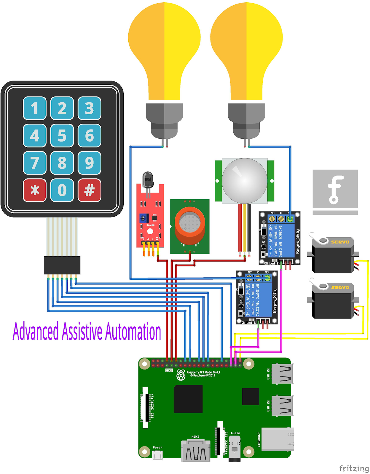 Advanced Home Automation with Voice Recognition
