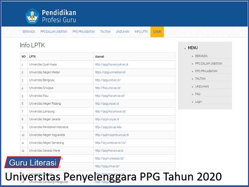 Universitas Penyelenggara PPG Tahun 2020