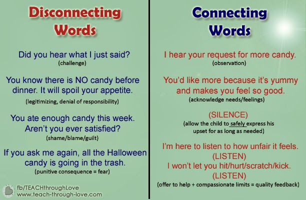 Words Can Get In The Way – How NOT to Talk To Kids by Lori