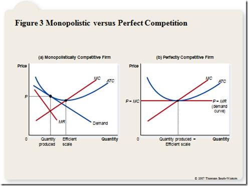 Economicstradefinancehrm Computer Microeconomics 2066q2 What