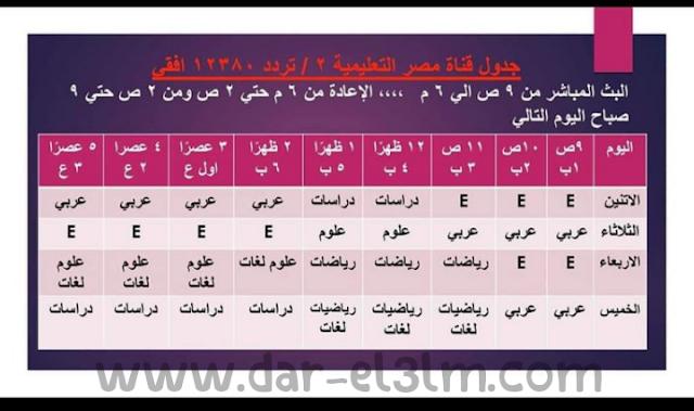 موعد الدروس التعليمية على قناة مصر التعليمية للابتدائية والاعدادية