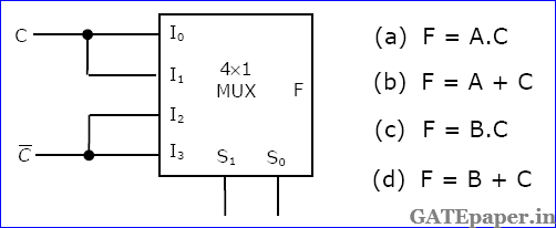 Previous GATE Questions on Multiplexers (MUX) with