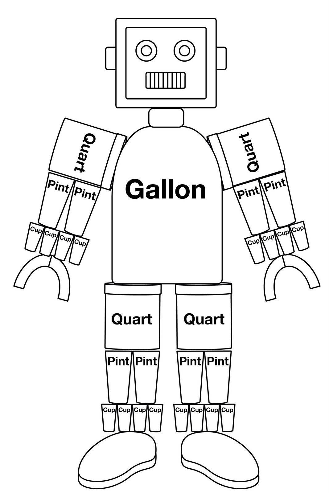 photograph about Gallon Bot Printable named Other Graphical Will work: 2011