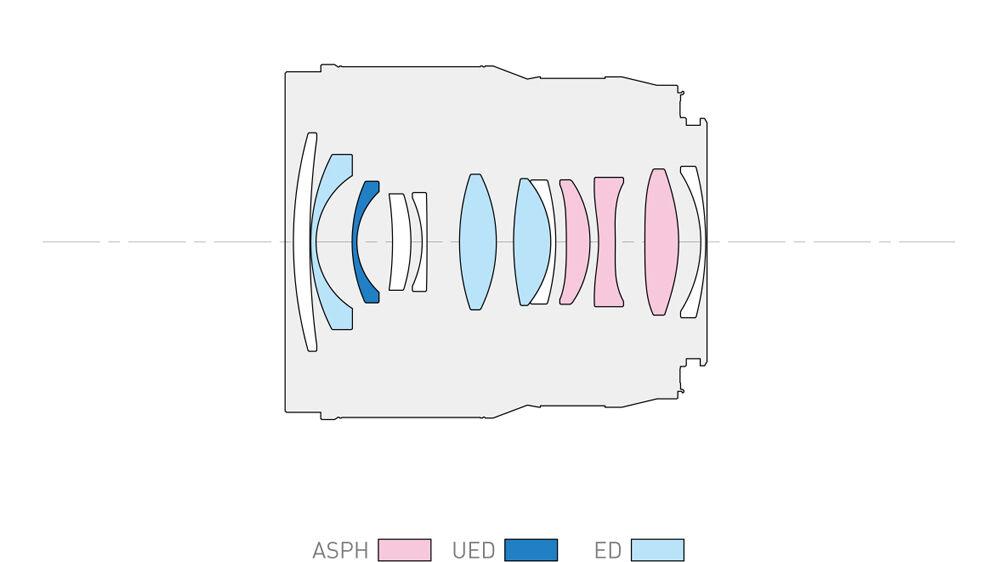 Оптическая схема объектива  Panasonic Lumix S 24mm f/1.8