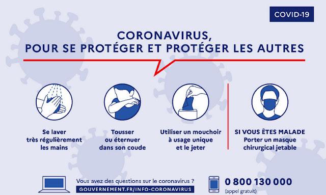 Consignes Coronavirus stade 3