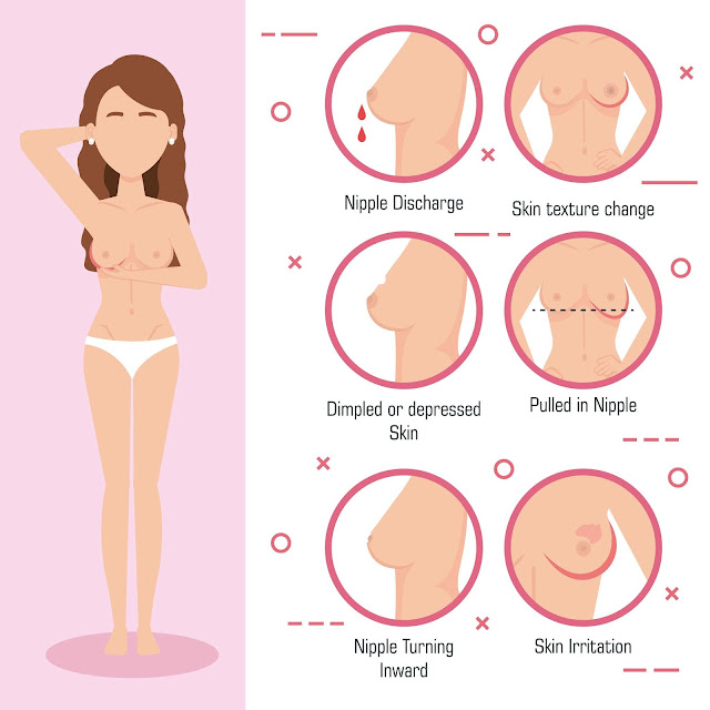 breast lumps painful, breast lumps that are painful, breast lumps with pain, what do breast cancer lumps feel like,