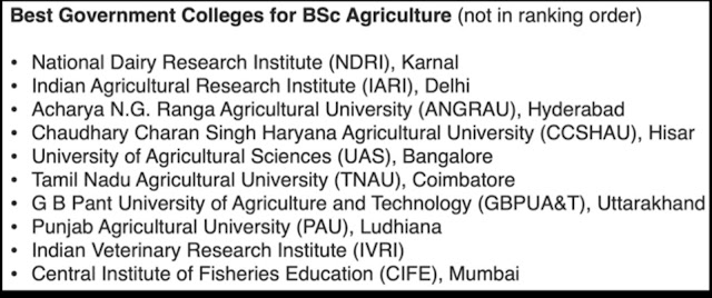 What is the highest paying job in agriculture,What are the government jobs after BSc agriculture?,What are the career opportunities in agriculture?,Is BSc agriculture a good career option