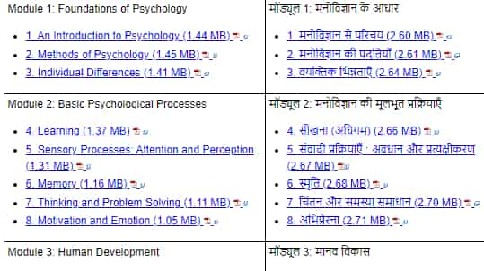 NIOS Psychology  Notes in English and Hindi PDF Book For UPSC Secondary Course and Senior Secondary Course Book