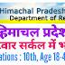 हिमाचल प्रदेश के विभिन्न पटवार सर्कल में भर्ती