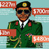 FG To Recover Fresh $400m Abacha Stole From Nigeria