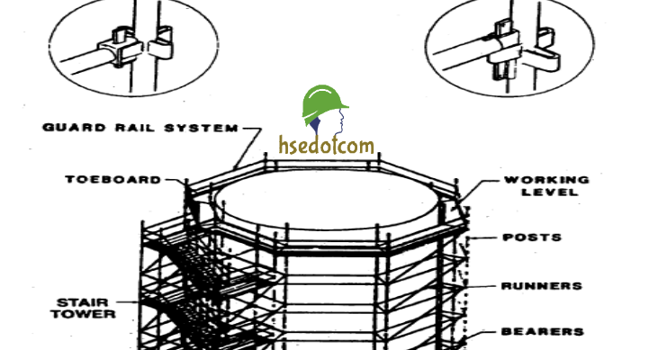 Don't Miss this is a Very very useful Scaffolding training