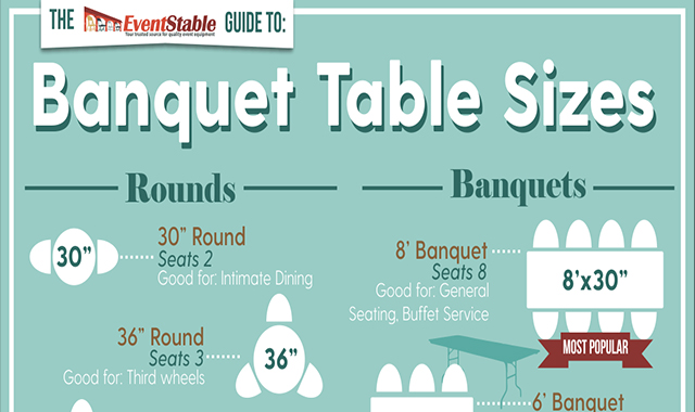 Guide to Banquet Table Sizes