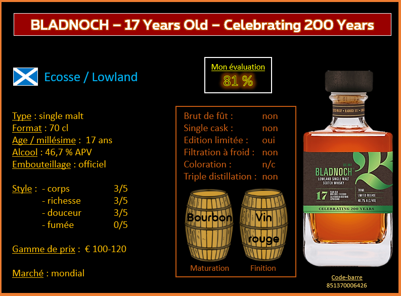 Review #755 : Bladnoch – 17 Years Old – Celebrating 200 Years